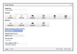 Google Analytics screenshot of widget settings