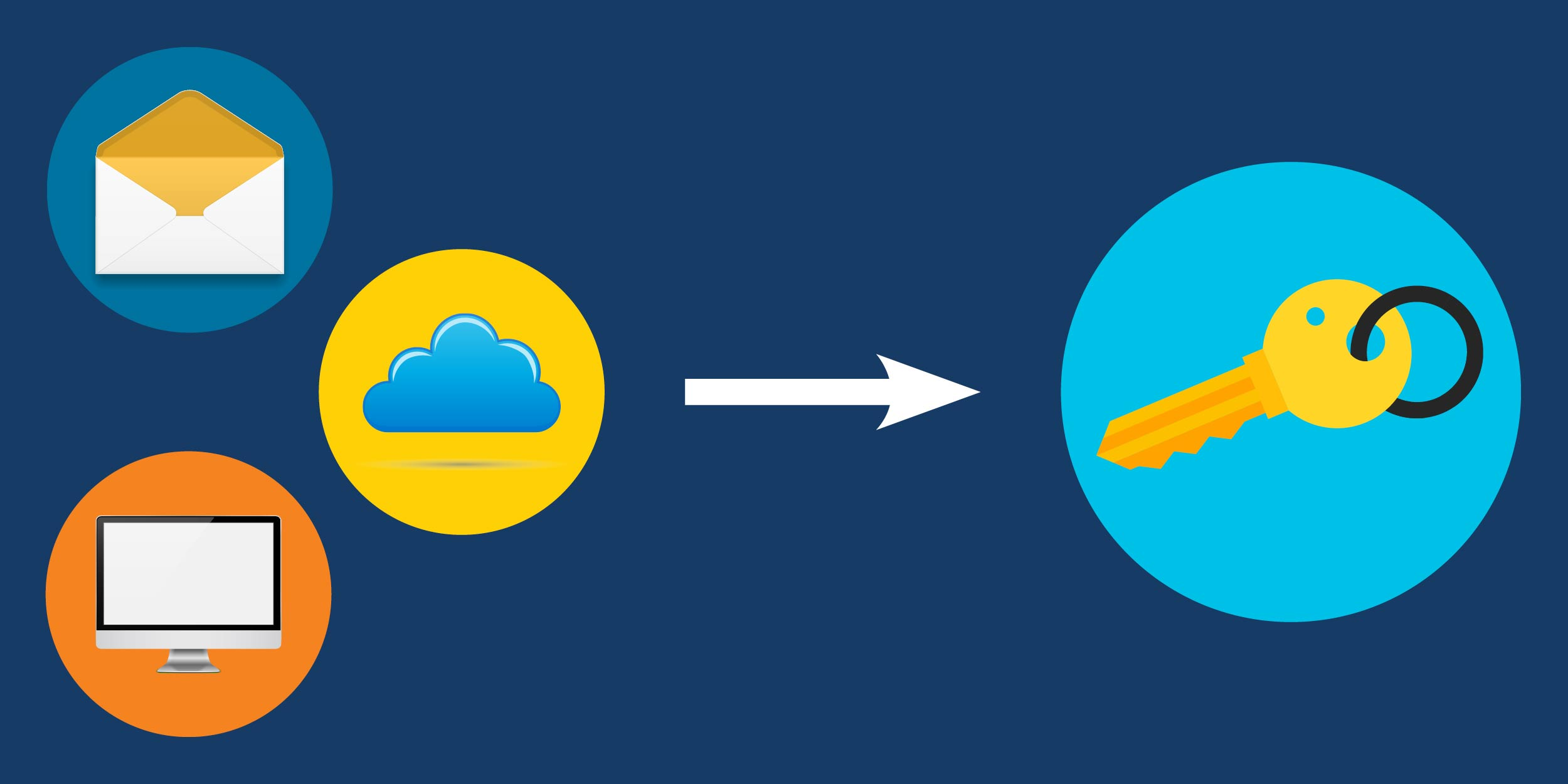 illustration showing an open envelope, a computer monitor, and a cloud pointing at a key symbolizing identity management through Okta for Good