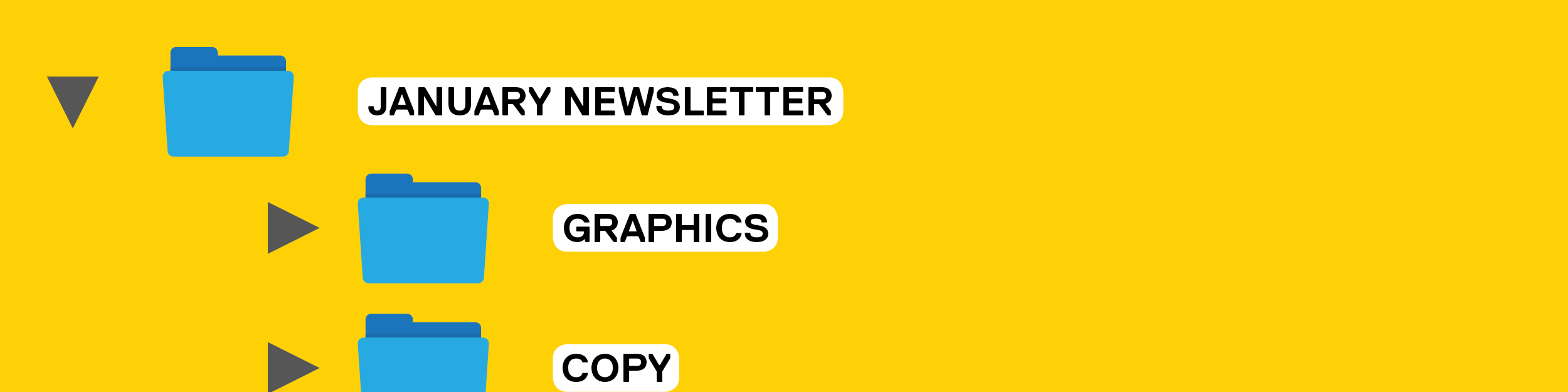 illustration of a folder labeled January Newsletter with two subfolders labeled Graphics and Copy