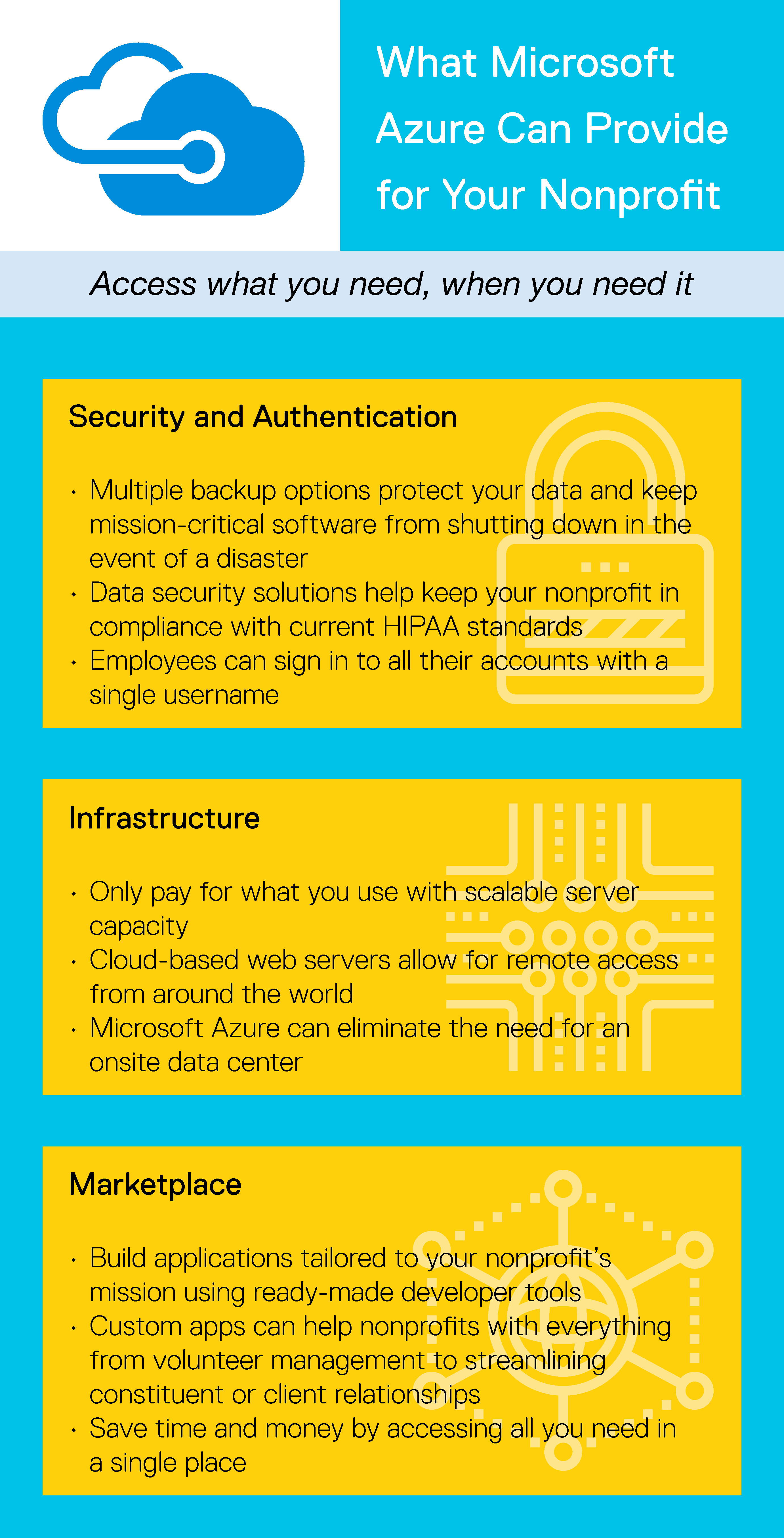 Infographic: Azure offers security and authentication, infrastructure, and marketplace features